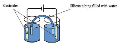 electrochem setup