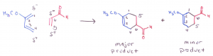 Regiochemical Analysis of the Diels-Alder Reaction