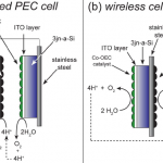 Wired wireless cells