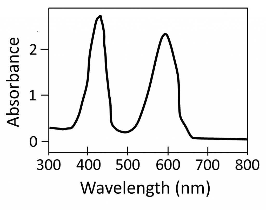 Image 5- absorbance spectrum