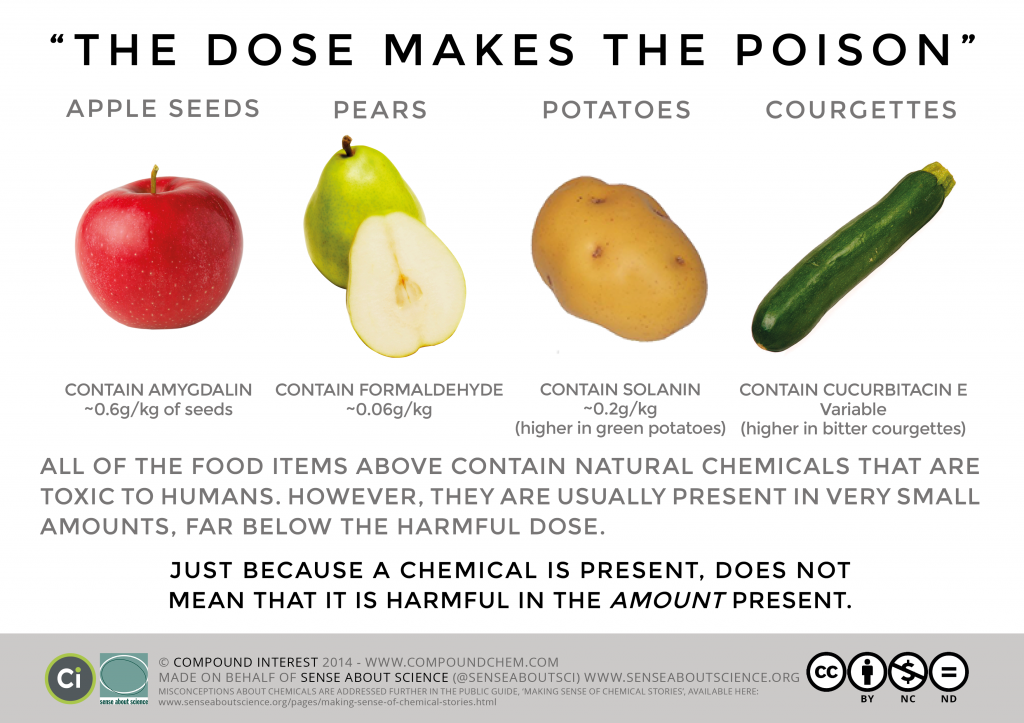 SAS - Dose Makes The Poison FINAL (1)